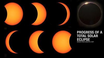 Solar Eclipse phases NASA